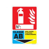 Panneau classification feu